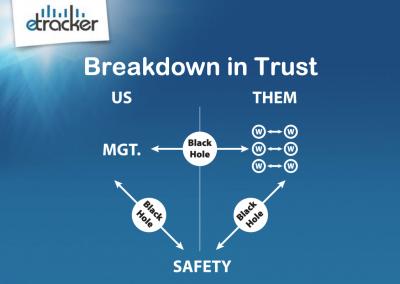 Breakdown in Trust