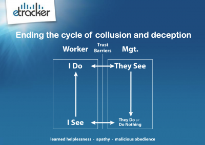 Ending the cycle of collusion and deception