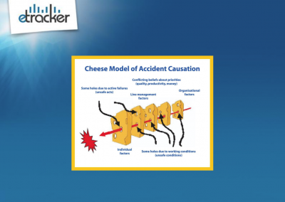 Cheese Model of Accident Causation